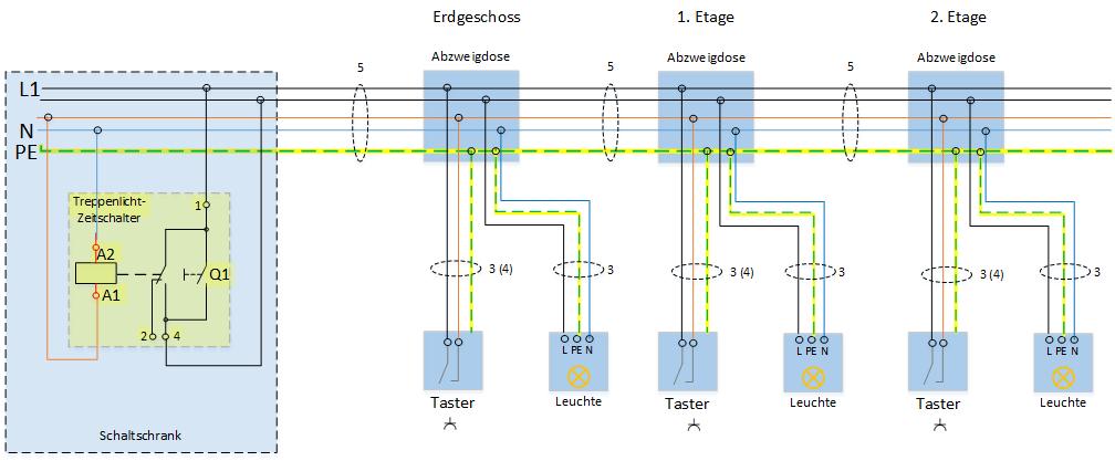 Elektroinstallation - Treppenhausschaltung