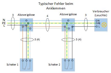 Elektroinstallation - Wechselschaltung