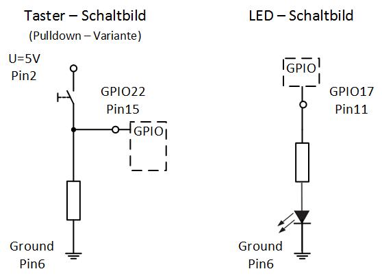 Raspberry Pi: LED mit Taster schalten